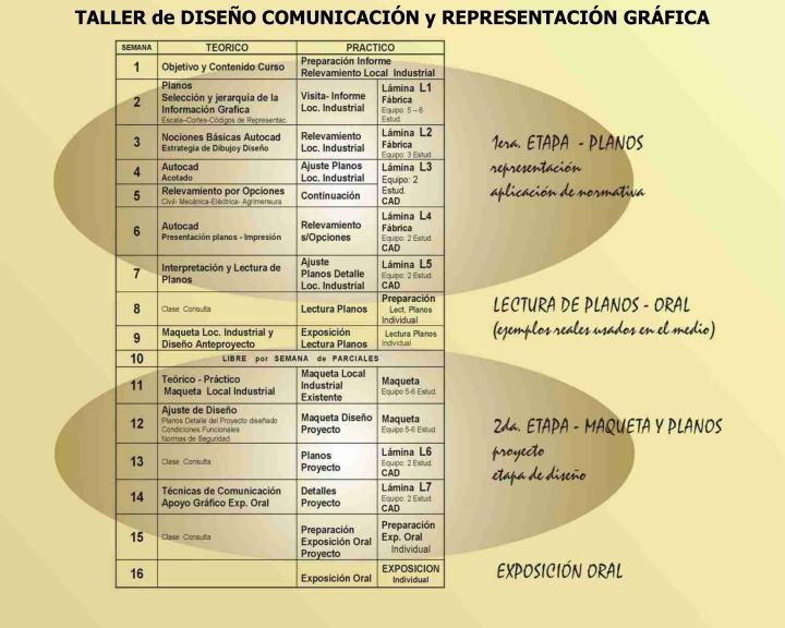 TALLER de DISEÑO COMUNICACIÓN y REPRESENTACIÓN GRÁFICA