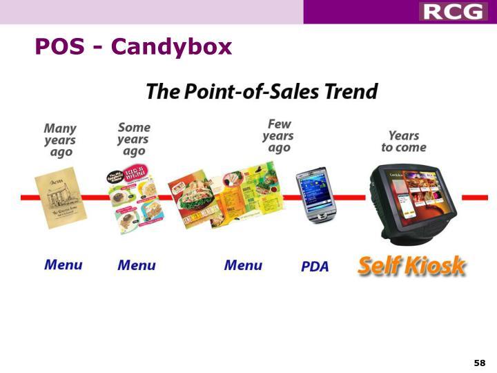 POS - Candybox