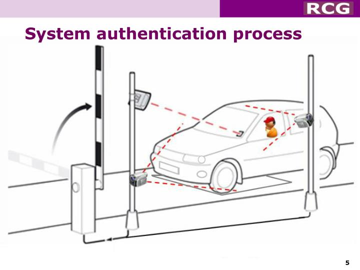 System authentication process