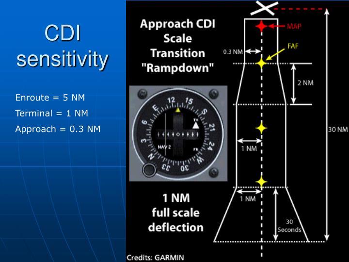 CDI sensitivity