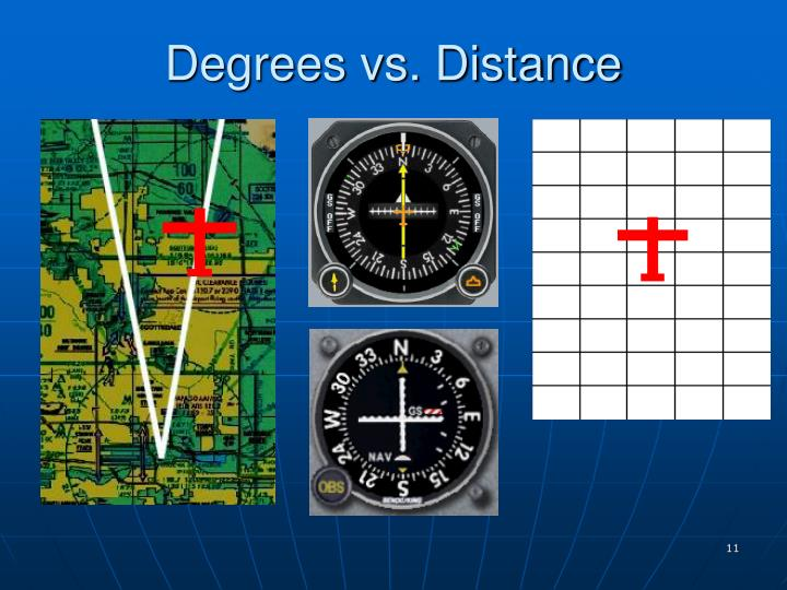 Degrees vs. Distance