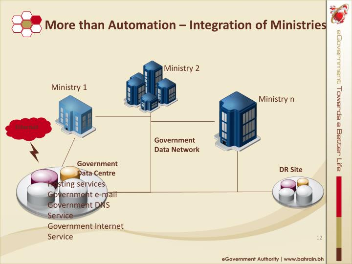 More than Automation – Integration of Ministries