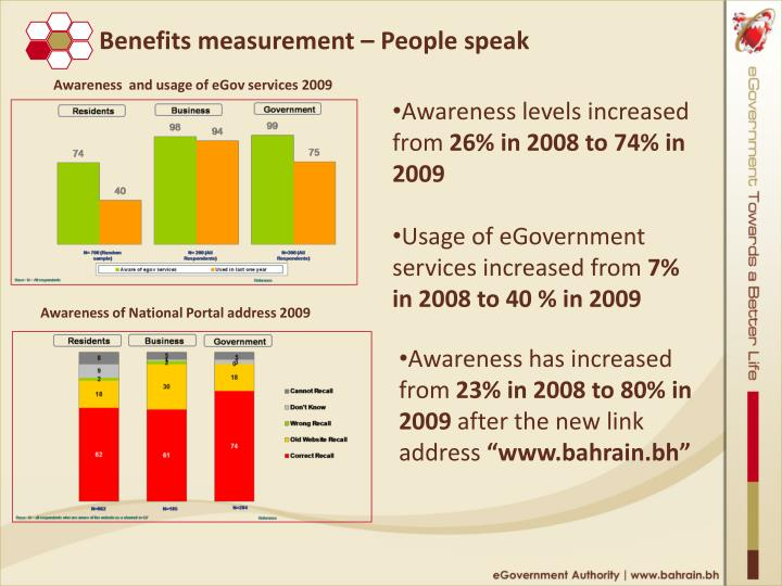 Benefits measurement – People speak