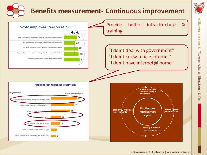 Benefits measurement- Continuous improvement