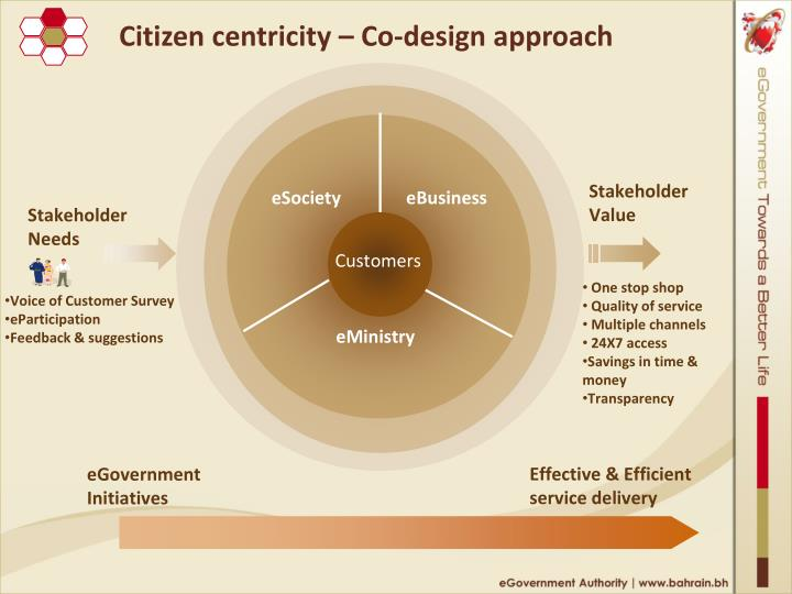 Citizen centricity – Co-design approach