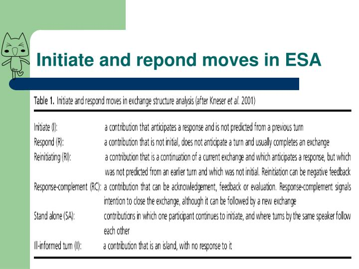Initiate and repond moves in ESA