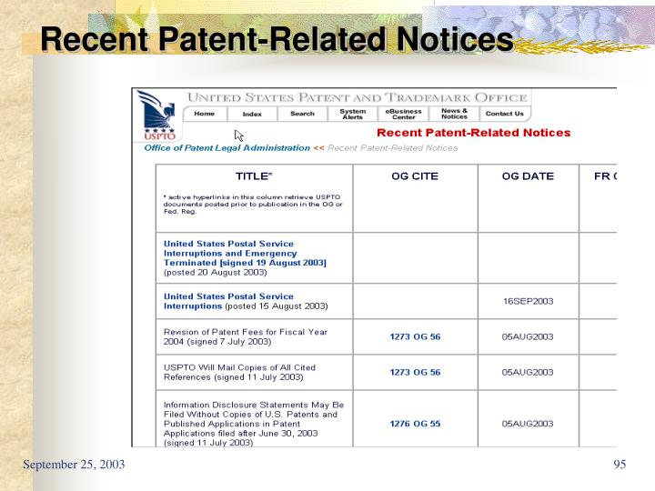 Recent Patent-Related Notices