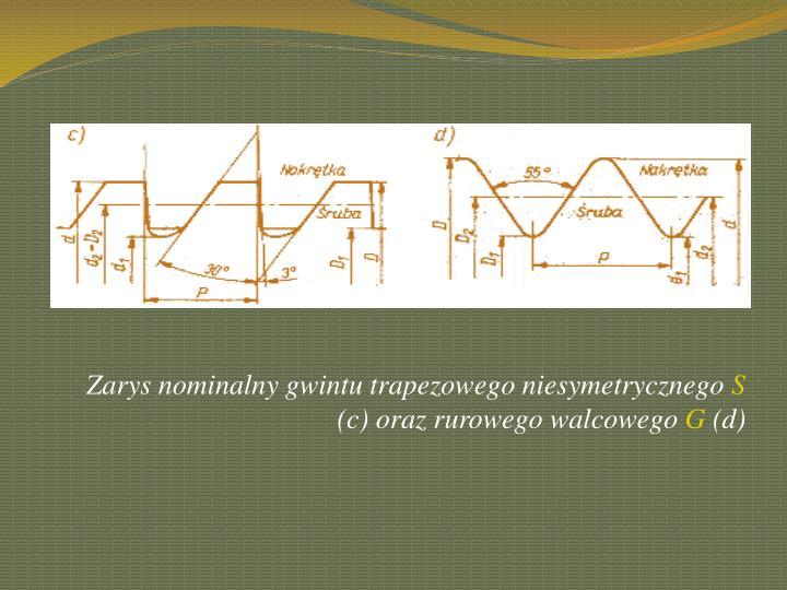 Zarys nominalny gwintu trapezowego niesymetrycznego