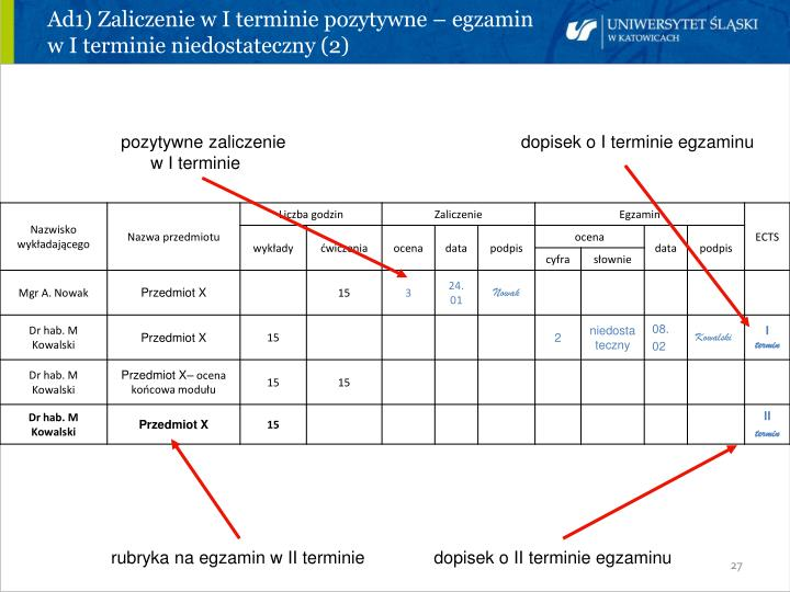 Ad1) Zaliczenie w I terminie pozytywne – egzamin w I terminie niedostateczny (2)