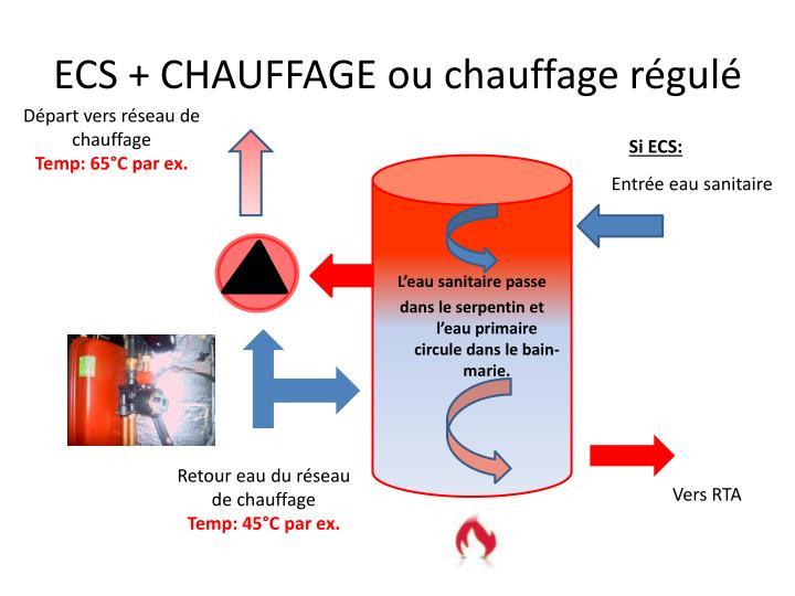 ECS + CHAUFFAGE ou chauffage régulé