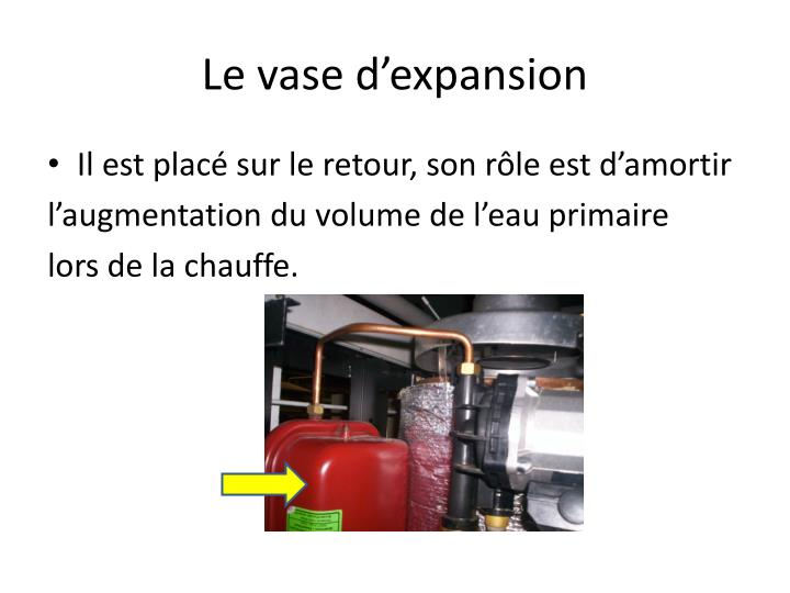 Le vase d'expansion