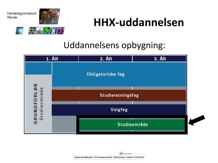 HHX-uddannelsen