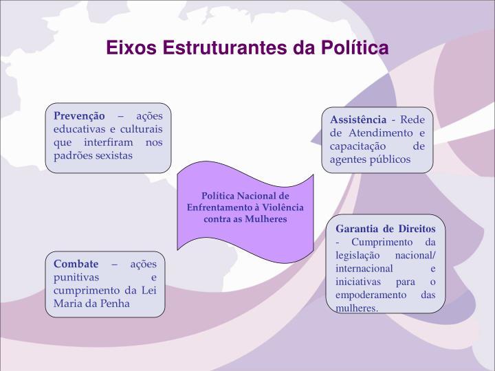 Eixos Estruturantes da Política