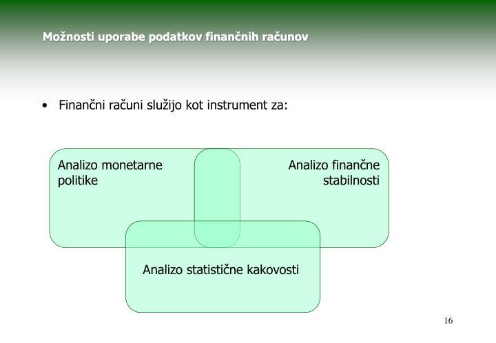 Možnosti uporabe podatkov finančnih računov