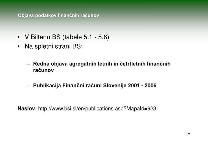Objava podatkov finančnih računov