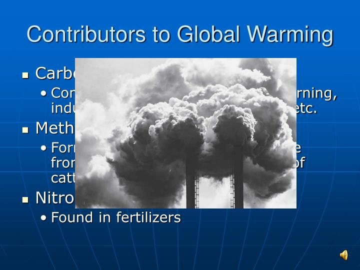 Contributors to Global Warming
