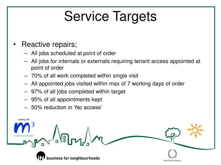 Reactive repairs;