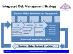 integrated risk management strategy