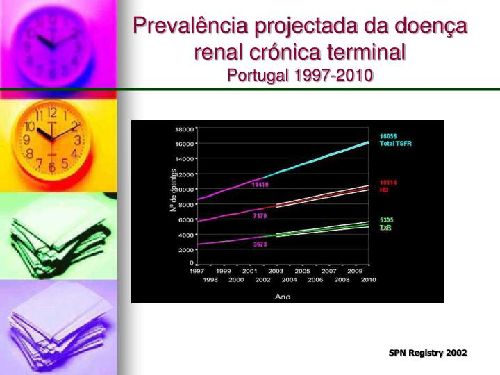 Prevalência projectada da doença renal crónica terminal
