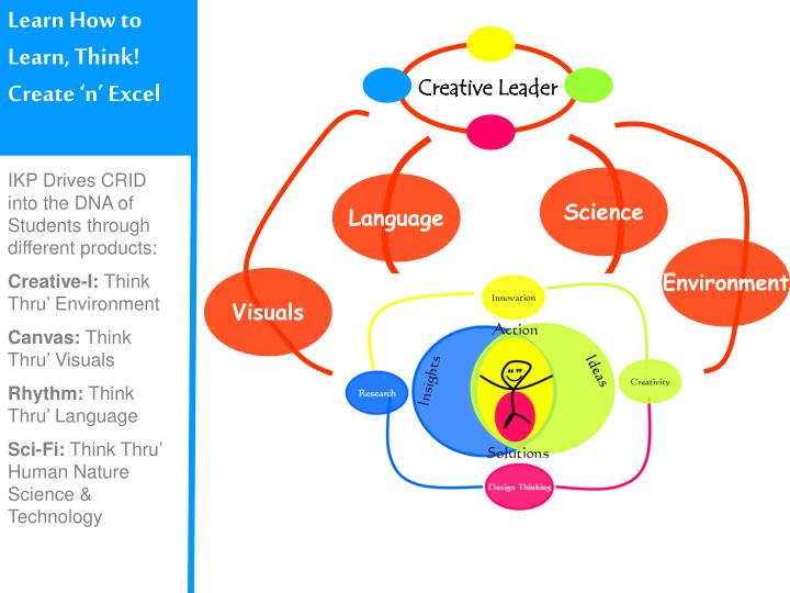Learn How to Learn, Think! Create 'n' Excel