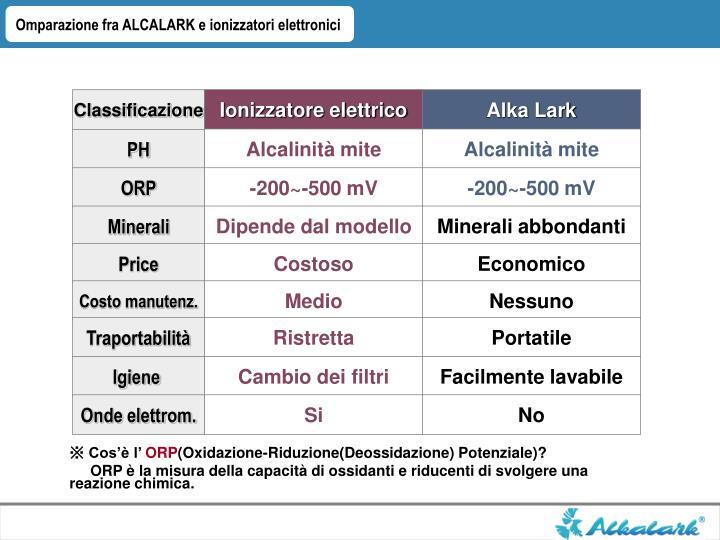 Omparazione fra ALCALARK e ionizzatori elettronici