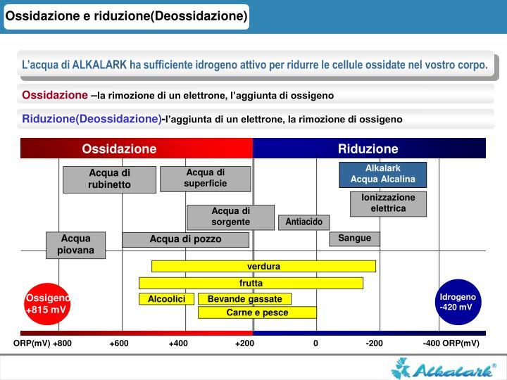 Ossidazione e riduzione(Deossidazione)