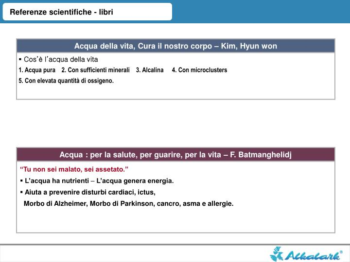 Referenze scientifiche - libri