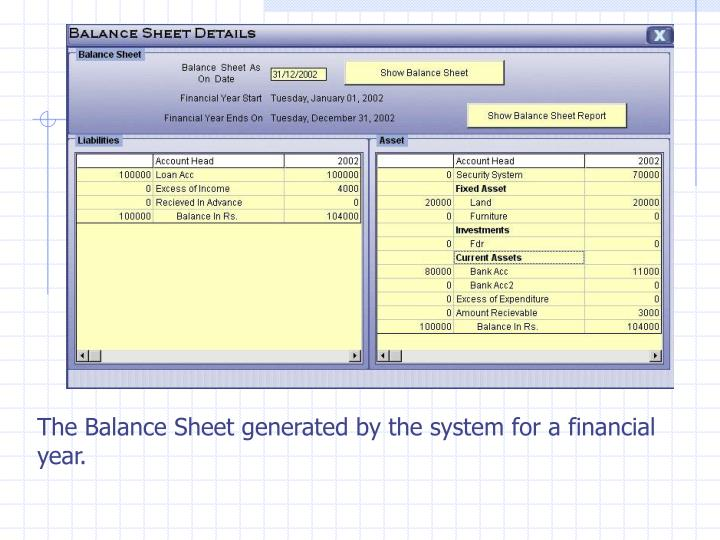 The Balance Sheet generated by the system for a financial year.