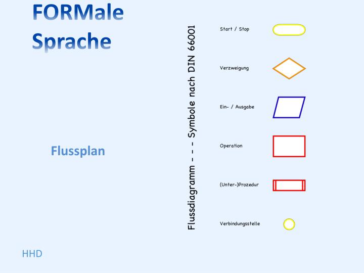 FORMale Sprache