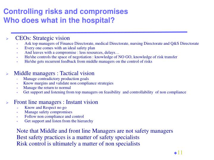 Controlling risks and compromises