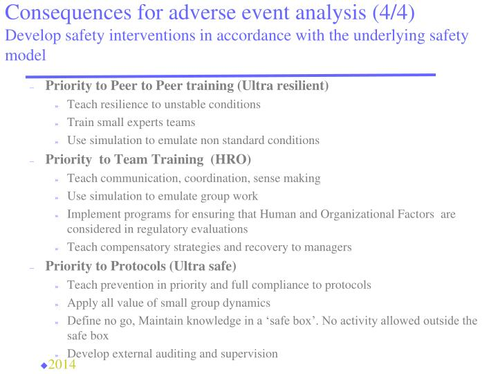Consequences for adverse event analysis (4/4)