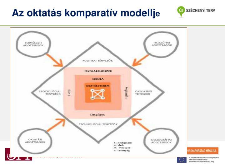 Az oktatás komparatív modellj