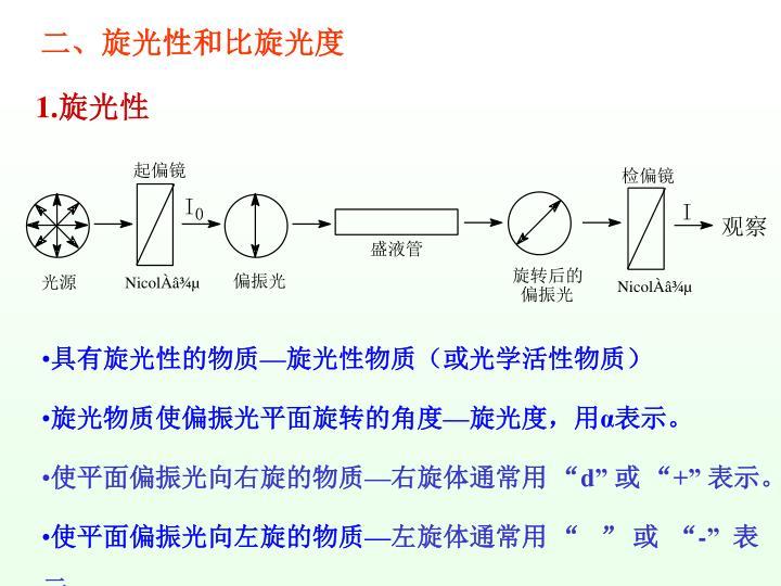 二、旋光性和比旋光度