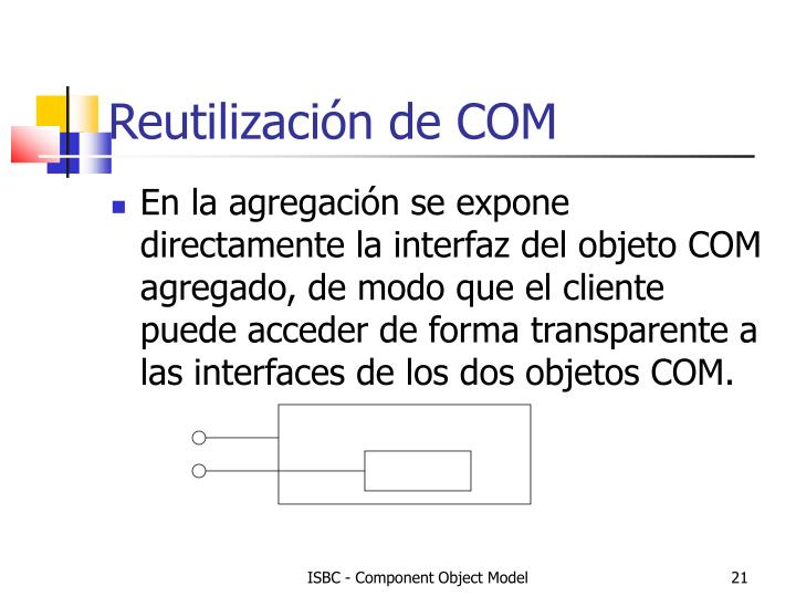 Reutilización de COM