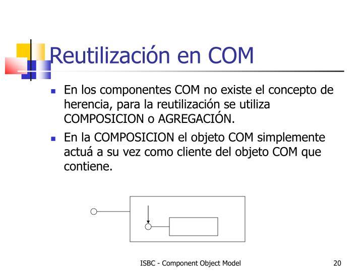 Reutilización en COM