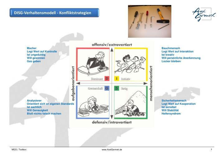 DISG-Verhaltensmodell - Konfliktstrategien