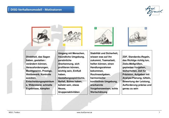 DISG-Verhaltensmodell - Motivatoren