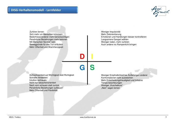 DISG-Verhaltensmodell - Lernfelder