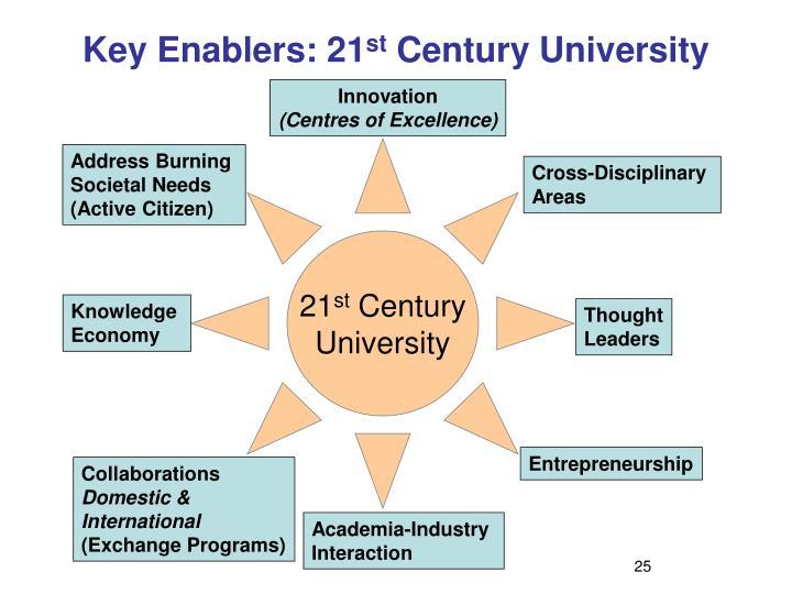 Key Enablers: 21