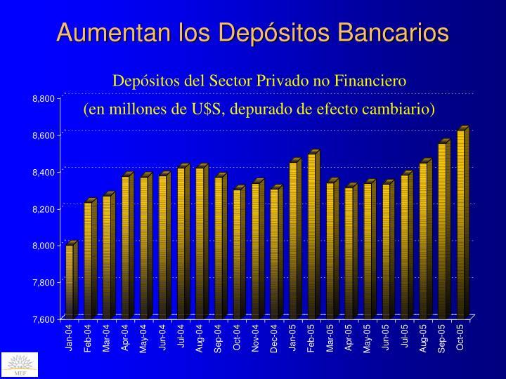 Aumentan los Depósitos Bancarios