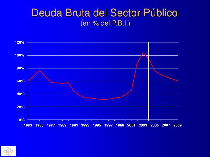 Deuda Bruta del Sector Público