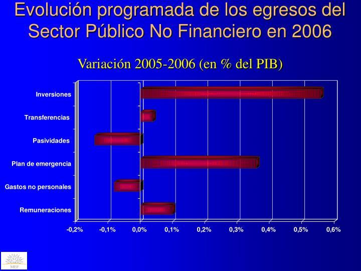 Evolución programada de los egresos del Sector Público No Financiero en 2006