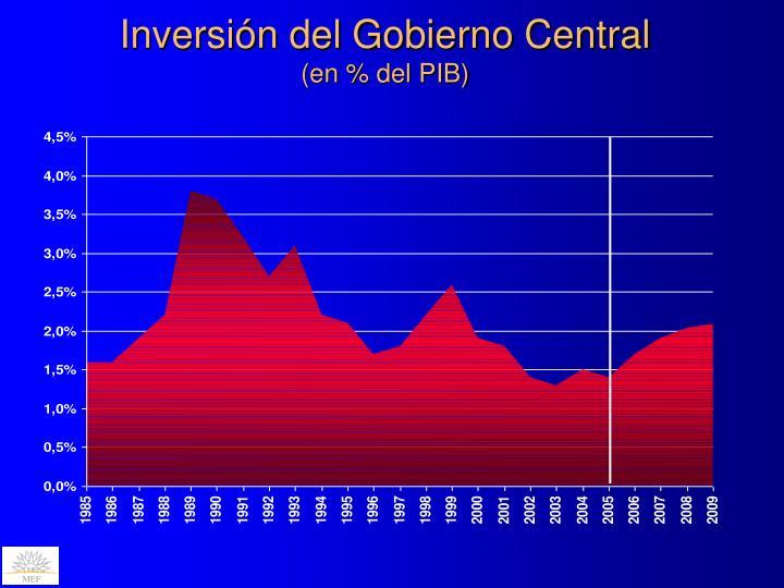 Inversión del Gobierno Central