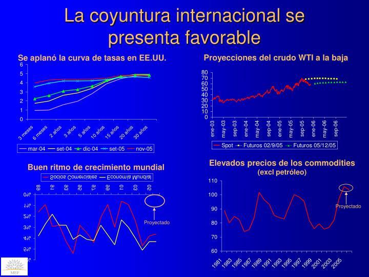 La coyuntura internacional se presenta favorable