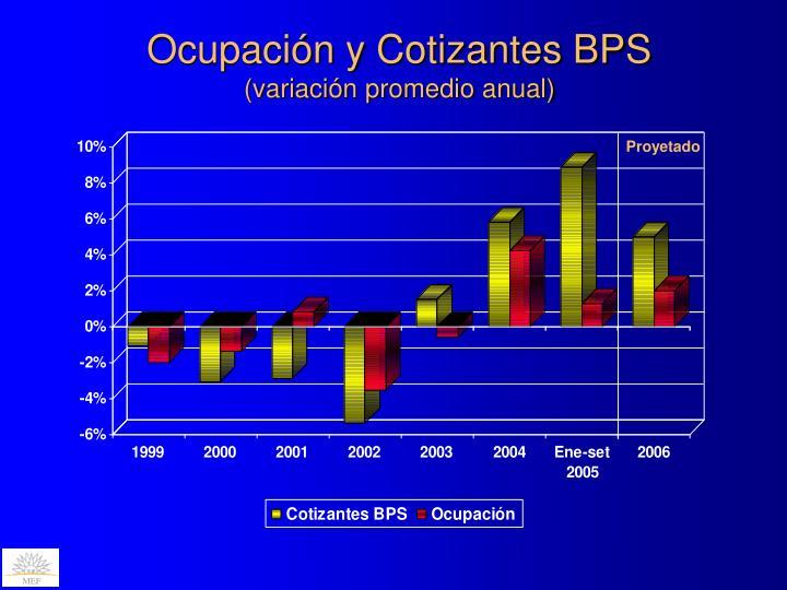 Ocupación y Cotizantes BPS
