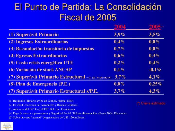 El Punto de Partida: La Consolidación Fiscal de 2005