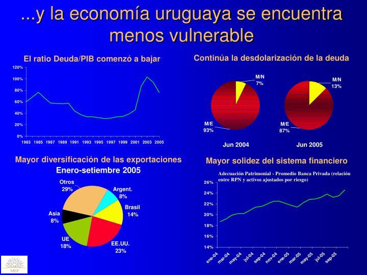 ...y la economía uruguaya se encuentra menos vulnerable