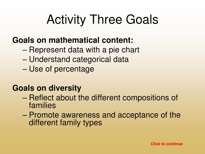 Activity Three Goals