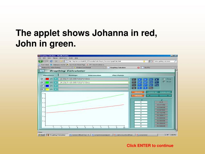 The applet shows Johanna in red, John in green.