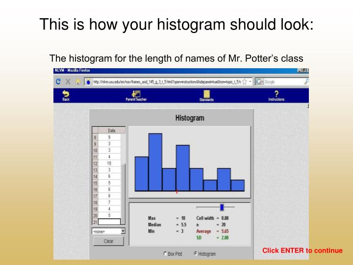 This is how your histogram should look: